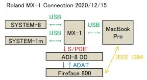 20201215c_rolandmx1connection